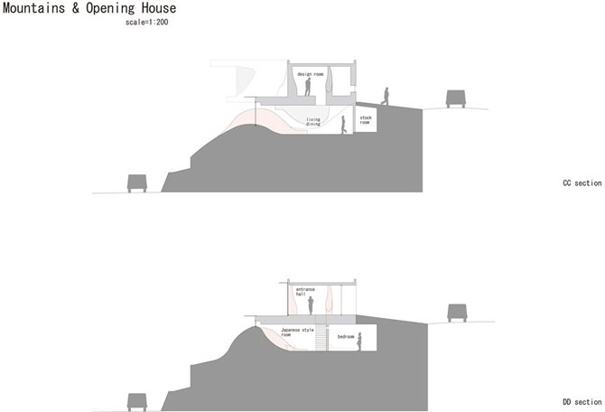 Mountain & Opening 18 - Interior Architecture Art