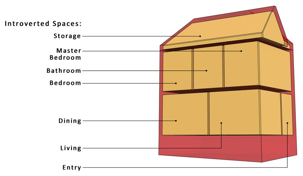 Echo House - Diagram 1 - Interior Architecture Art