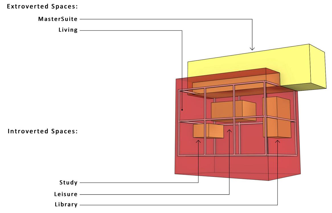 Echo House - Diagram 3 - Interior Architecture Art
